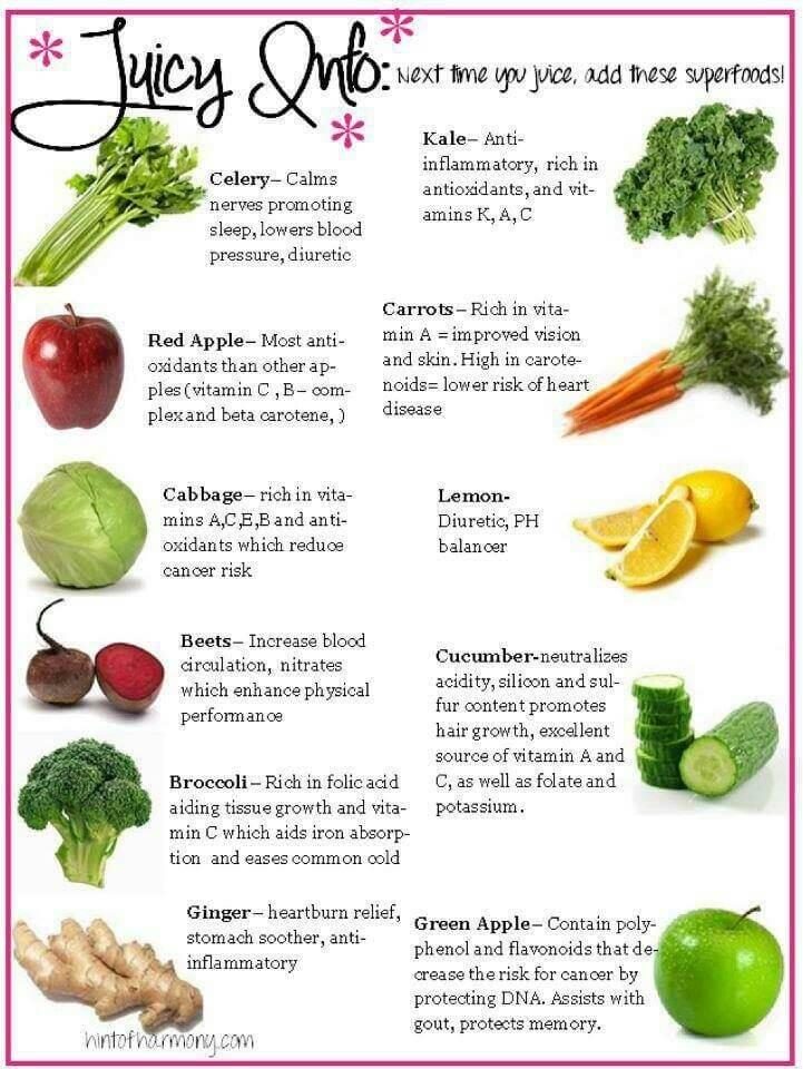 groentesap3